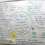 Präsentation: Das Verb als Motor des Satzes!